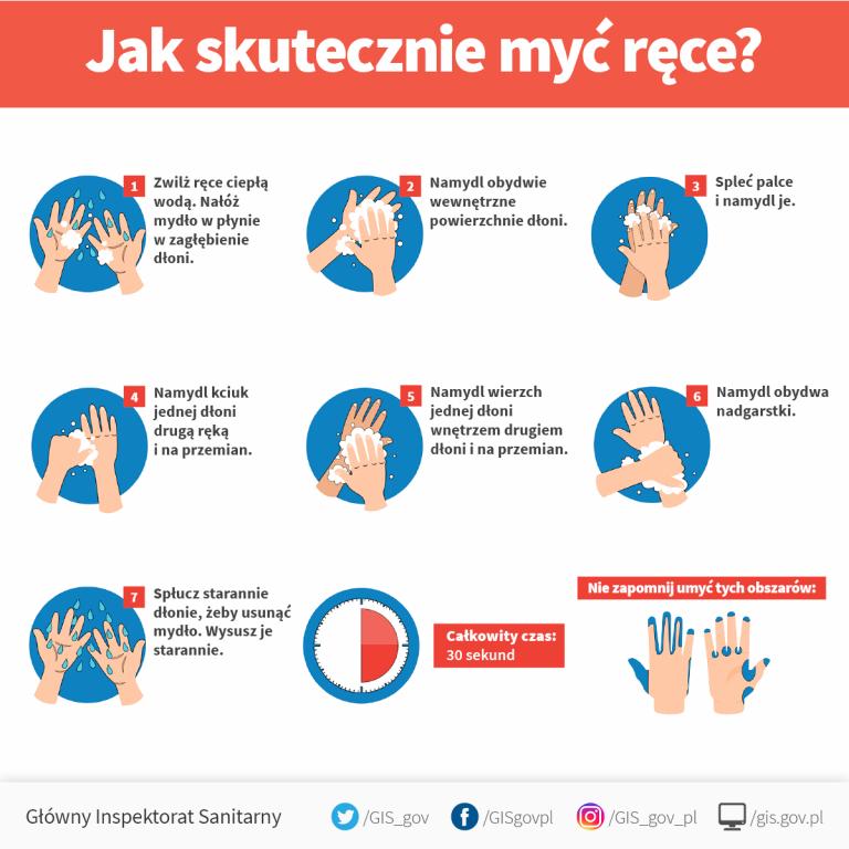 Znalezione obrazy dla zapytania: jak myć ręce