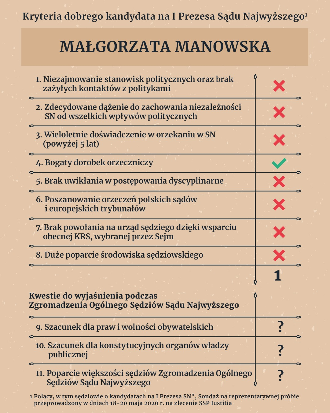 https://tvn24.pl/najnowsze/article4593362.ece/Manowska_Ma%25C5%2582gorzata.jpeg