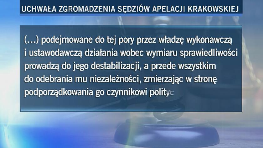 Uchwała Zgromadzenia Sędziów Apelacji Krakowskiej