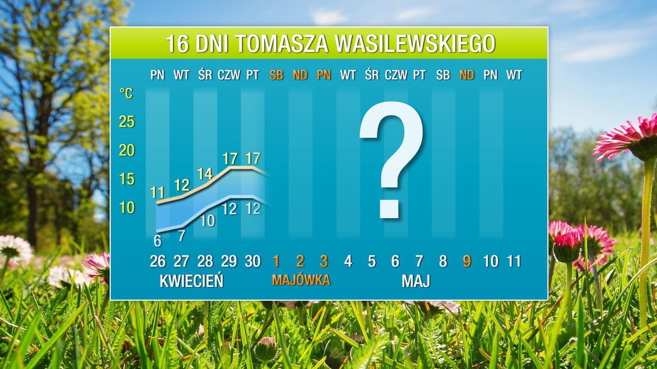Wasilewskiego pogoda na 16 dni: wielkie ciepło przyjdzie po majówce