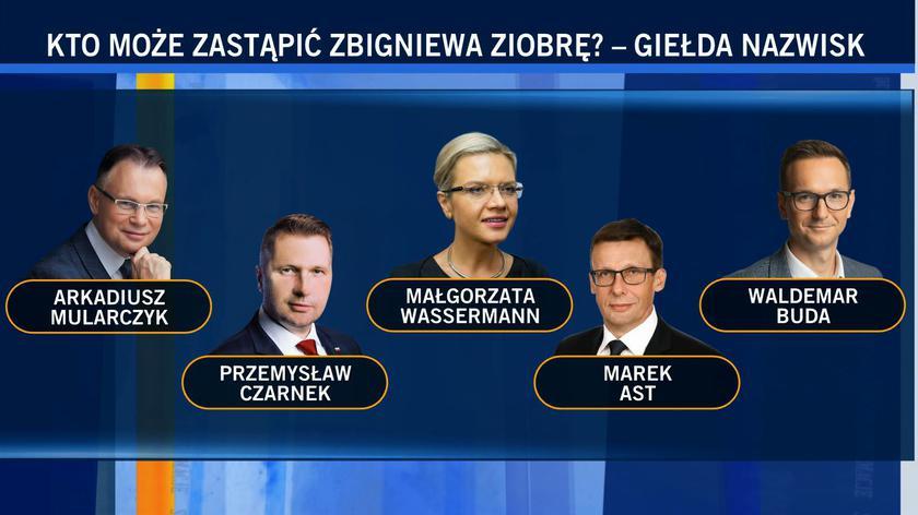 Kto mógłby zastąpić ministra sprawiedliwości Zbigniewa Ziobrę? Giełda nazwisk