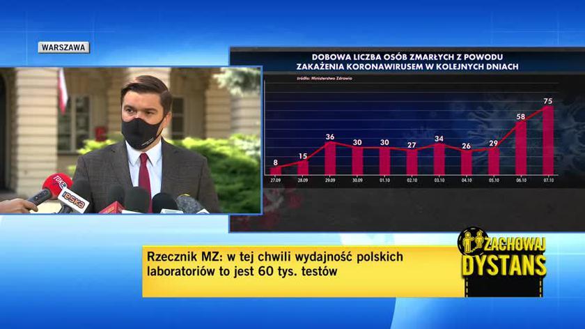 Rzecznik MZ: na 99 procent Warszawa od soboty znajdzie się w żółtej strefie