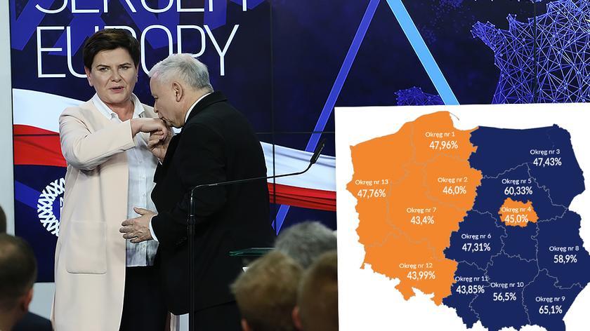 Polska podzielona na pół - wyniki w okręgach