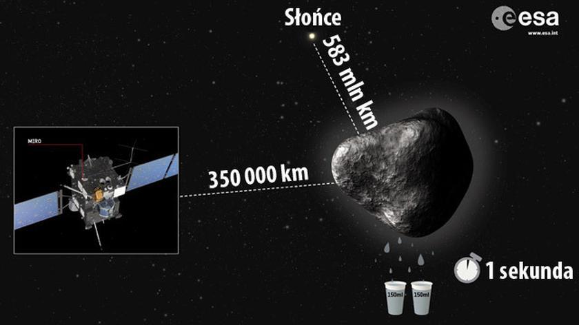Krótka biografia sondy Rosetta Europejskiej Agencji Kosmicznej