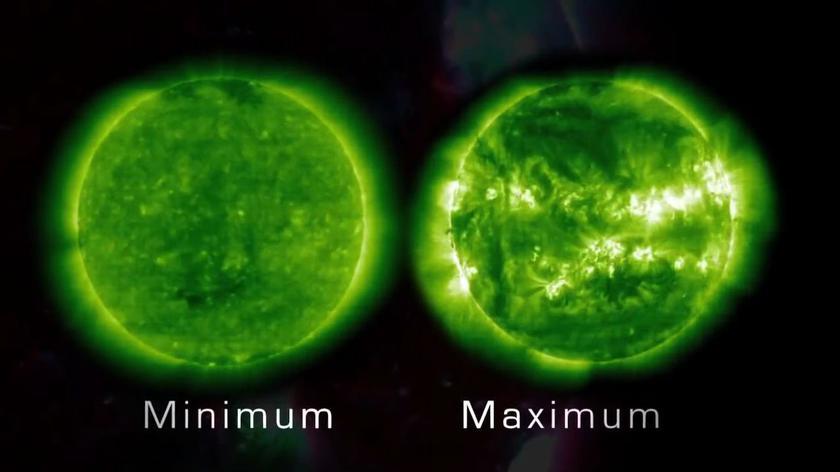 Cykl aktywności słonecznej