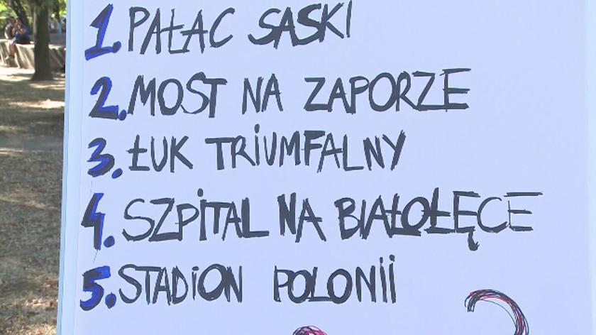 Sonda tvnwarszawa.pl