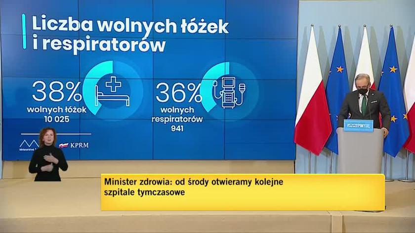 """""""Województwo mazowieckie zbliża się do poziomu 40 zachorowań na 100 tysięcy mieszkańców"""""""